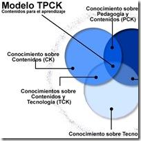 modelotpck